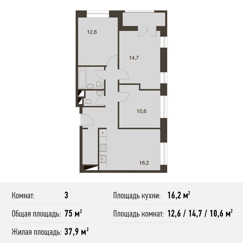 Трехкомнатные апартаменты в новостройке Апарт-Комплекс «ТехноПарк» в ЮАО Москвы от застройщика.